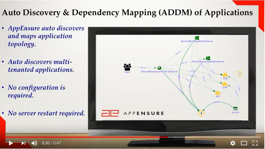 AppEnsure ADDM
